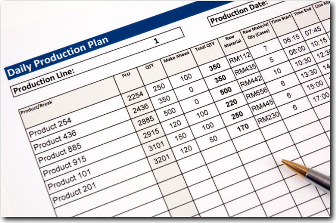6 Basic Principles Of Production Planning Faber Infinite